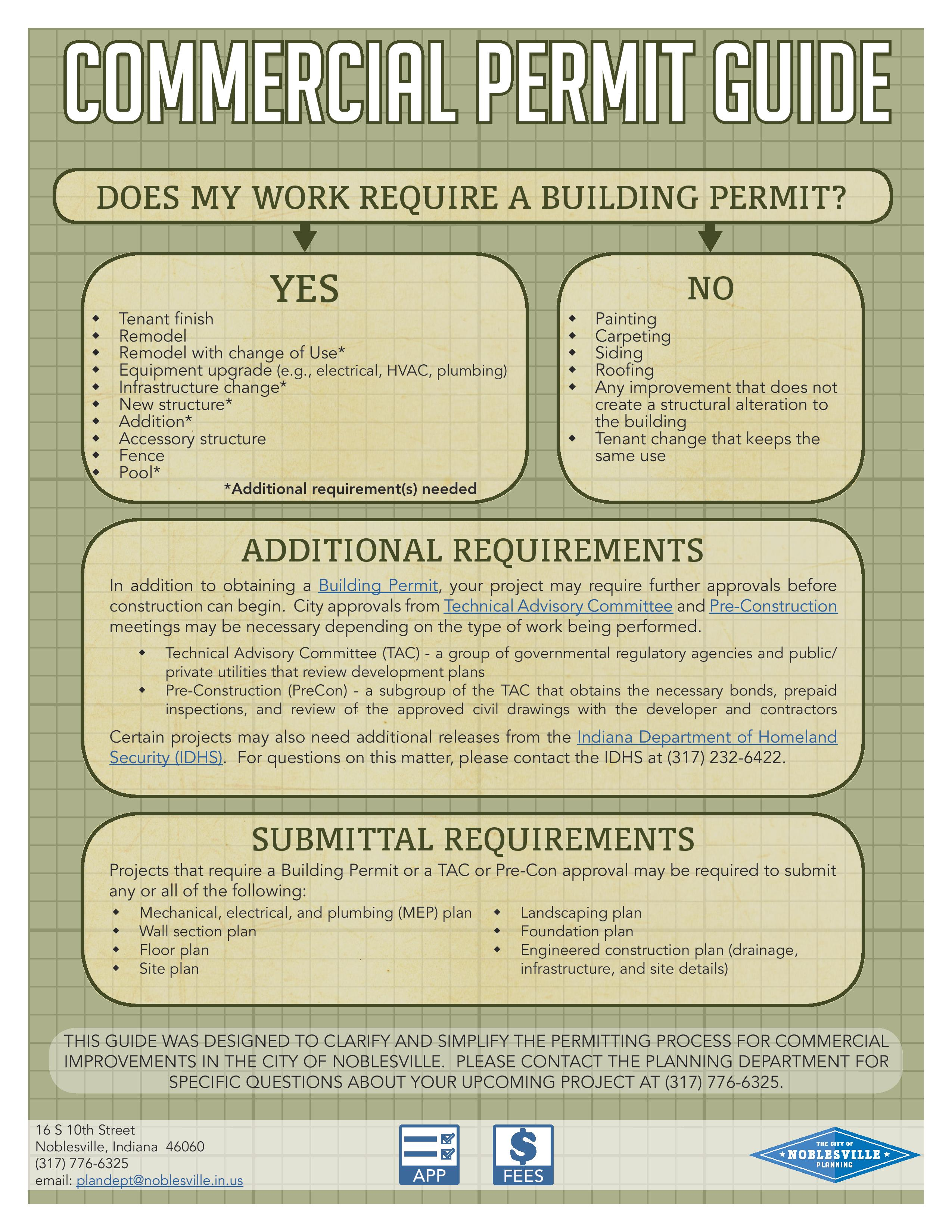 commercial permit